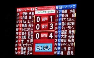 JC-5 札幌 0-4 横浜FM @札幌厚別