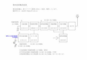 保証認定の申請時に送付した自作機の送信機系統図